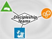 Discipleship Teams