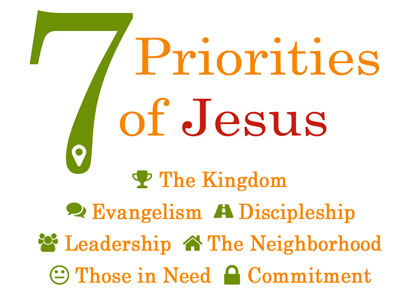7 Priorities of Jesus